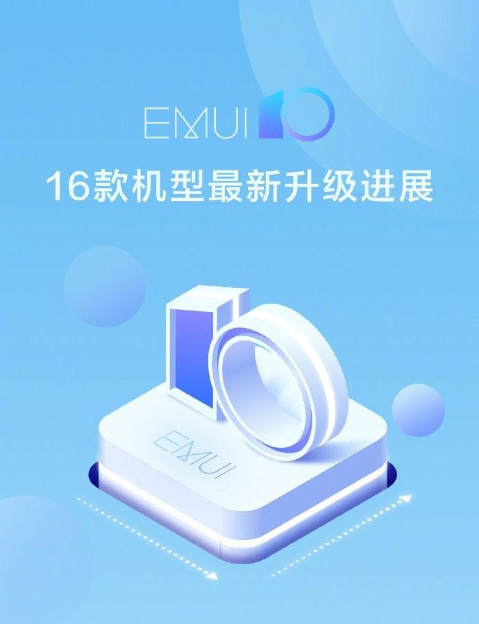 Стабильная EMUI 10 приходит на14 новых смартфонов Huawei иHonor
