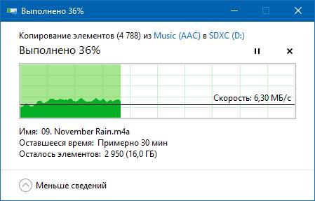 Обзор карты памяти MicroSDHC/SDXC Verbatim Premium U1 128 GB