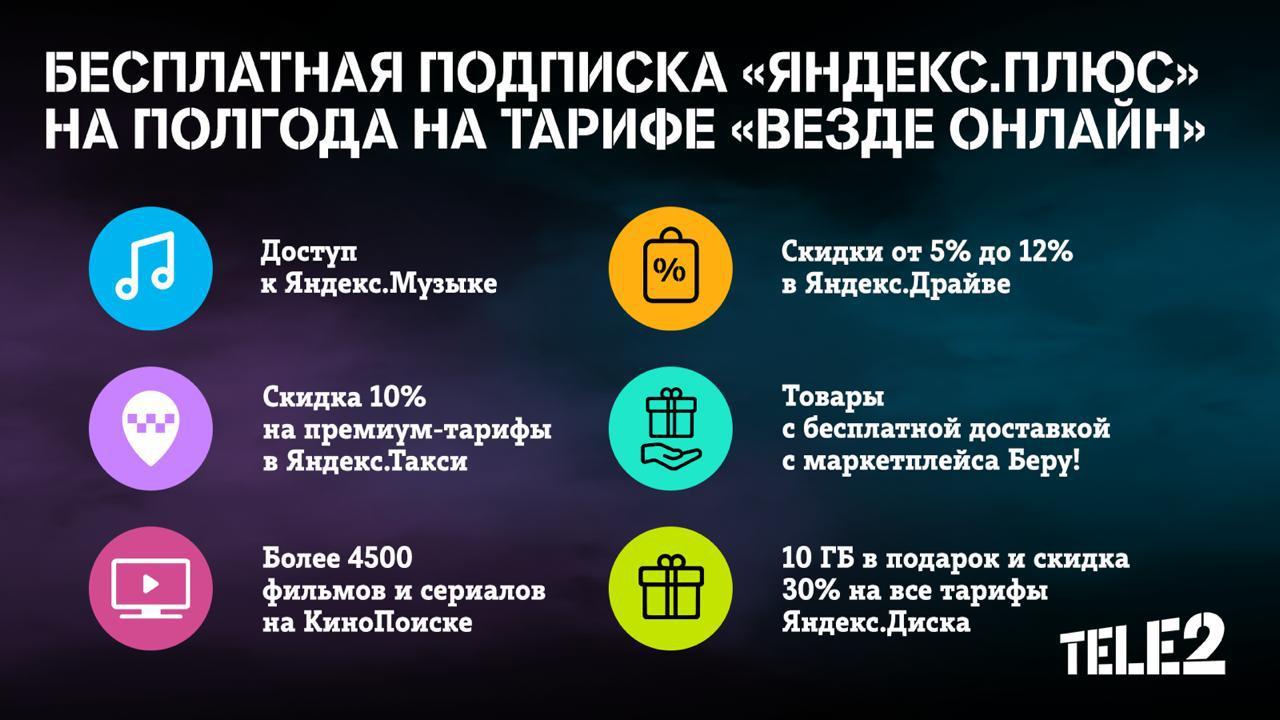 Пользователи нового тарифа Tele2 получат подписку Яндекс.Плюс