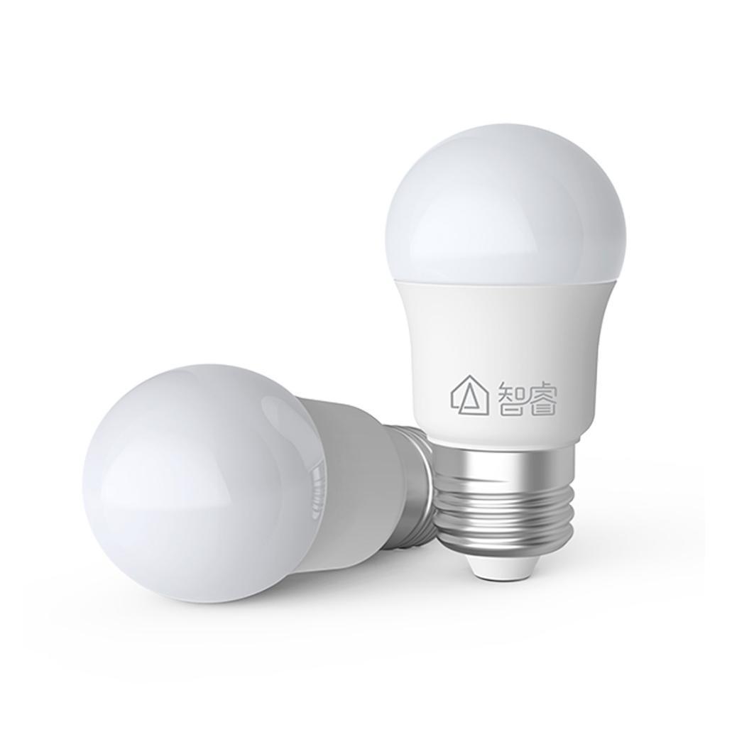 Новая светодиодная лампа Xiaomi Mijia поступает впродажу