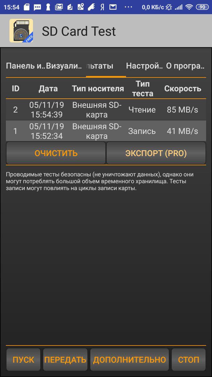 Обзор карты памяти SanDisk Extreme Pro microSDXC Class 10 UHS Class 3 V30 A2 170MB/s 256GB