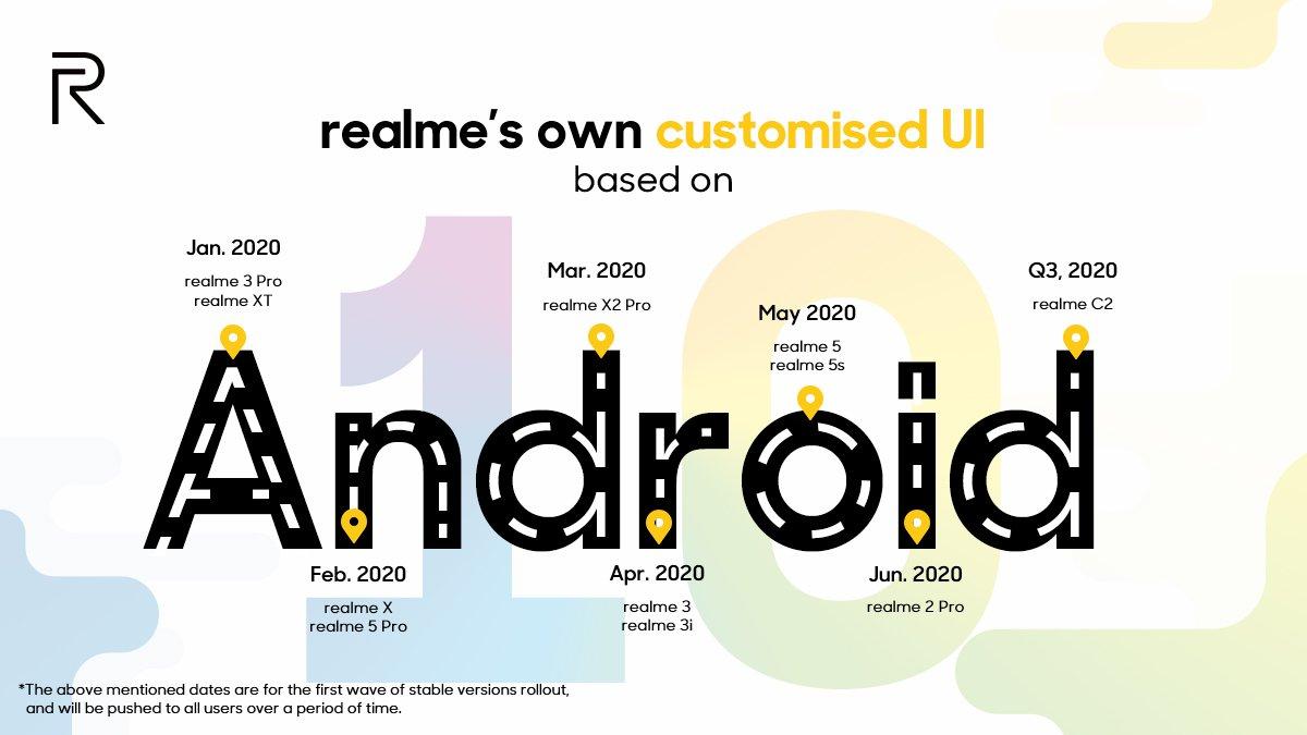 11 смартфонов realme скоро получат Android 10 иColorOS7