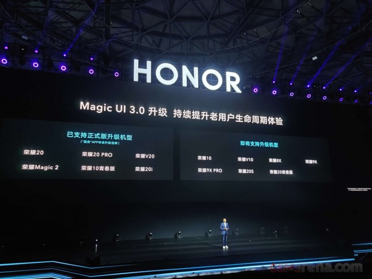 13 смартфонов Honor скоро получат Magic UI3.0. Honor подтвердила