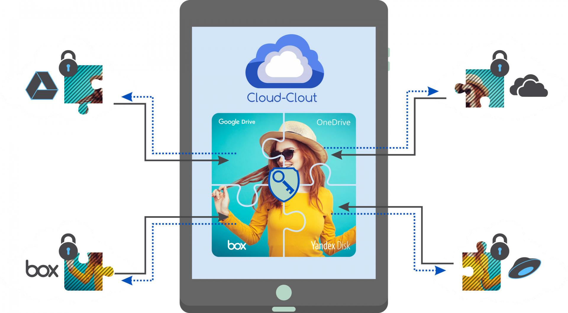 Cloud-Clout for Android — безопасный способ хранить данные в облачных сервисах