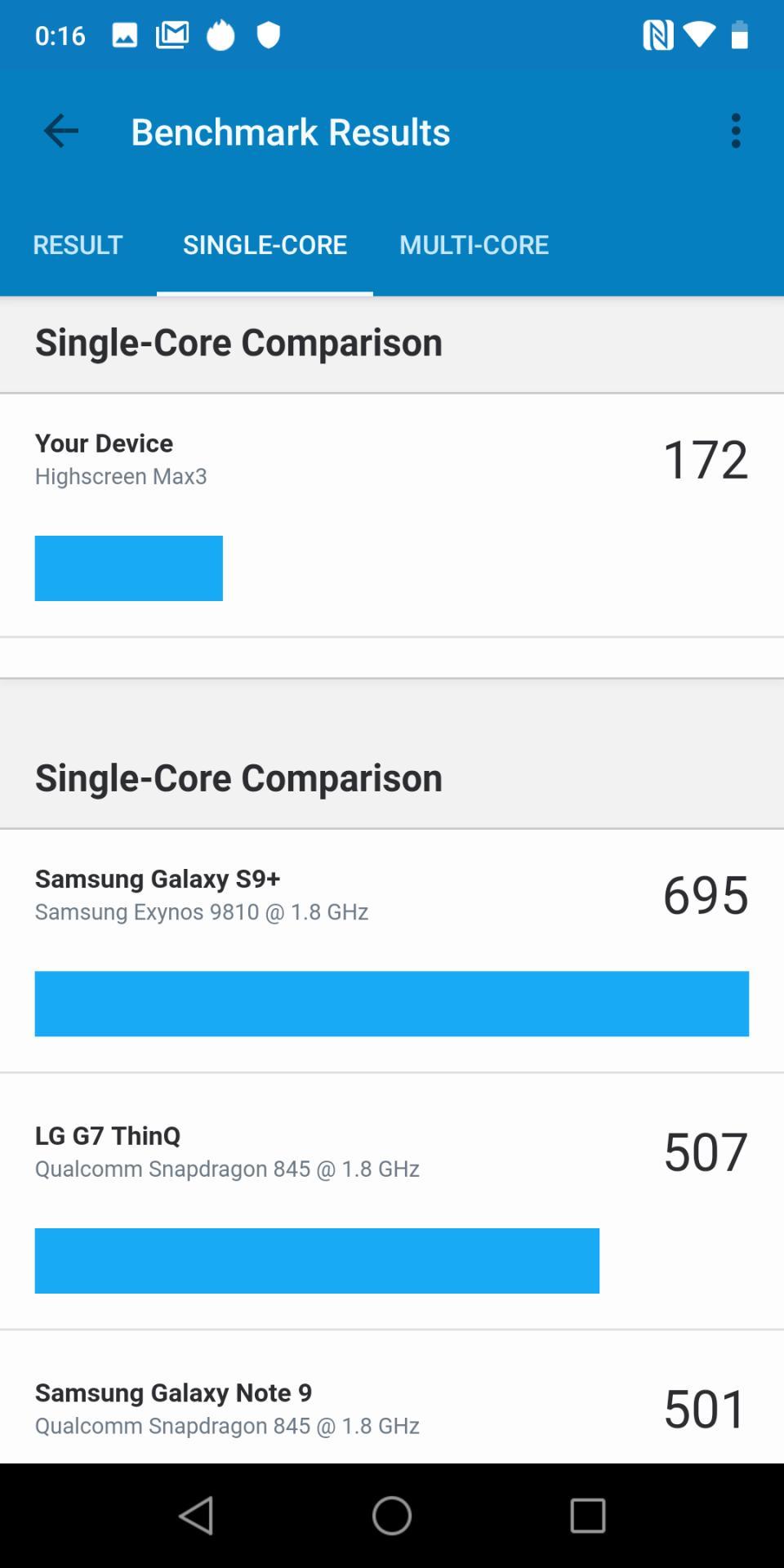 Обзор смартфона Highscreen Max 3