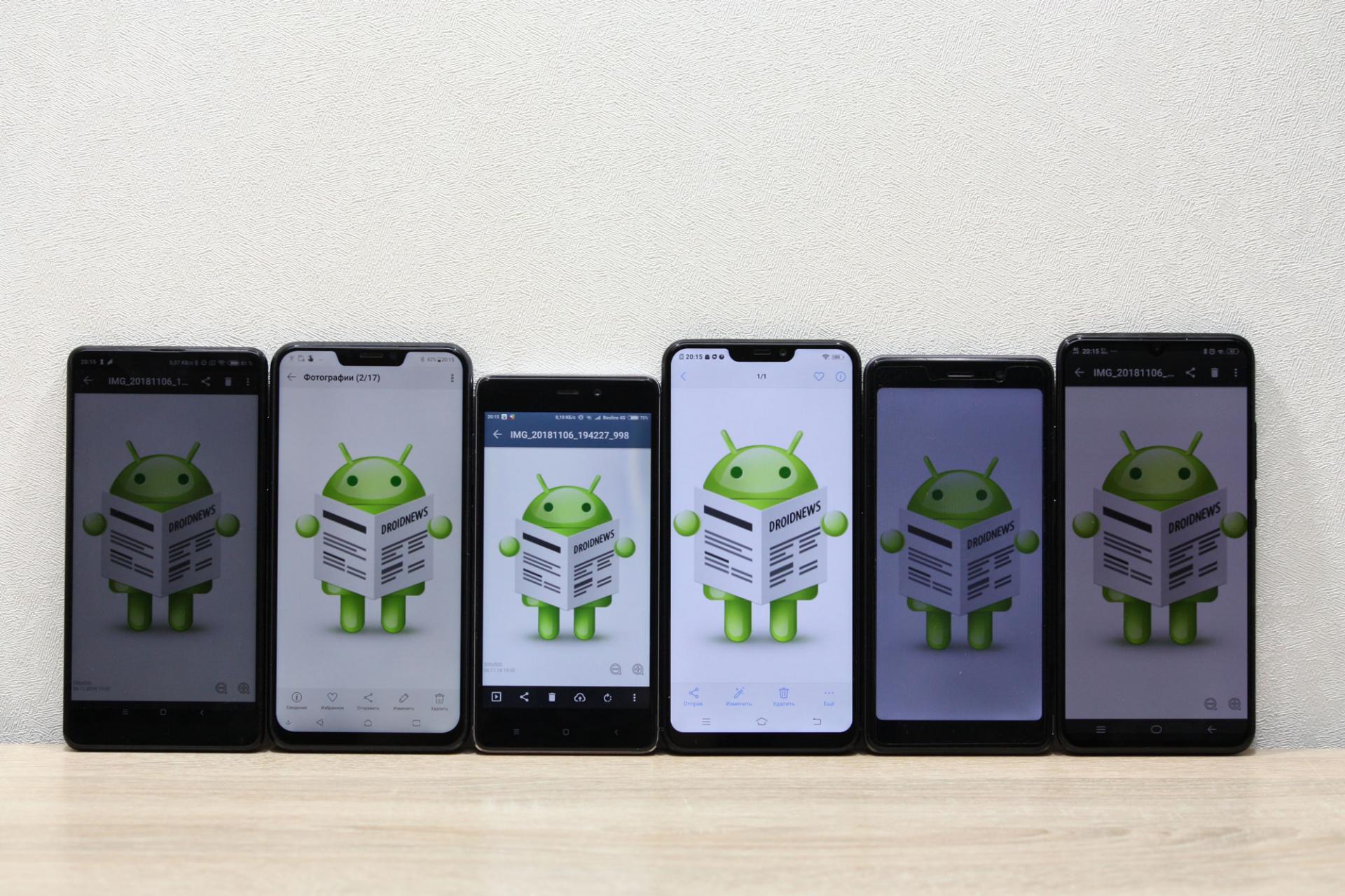 Какие самые популярные смартфоны 36 недели 2019 года?