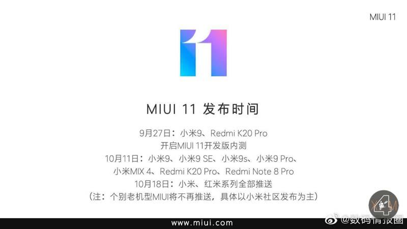 Когда ваш смартфон получит MIUI 11? Мыуже знаем про некоторых