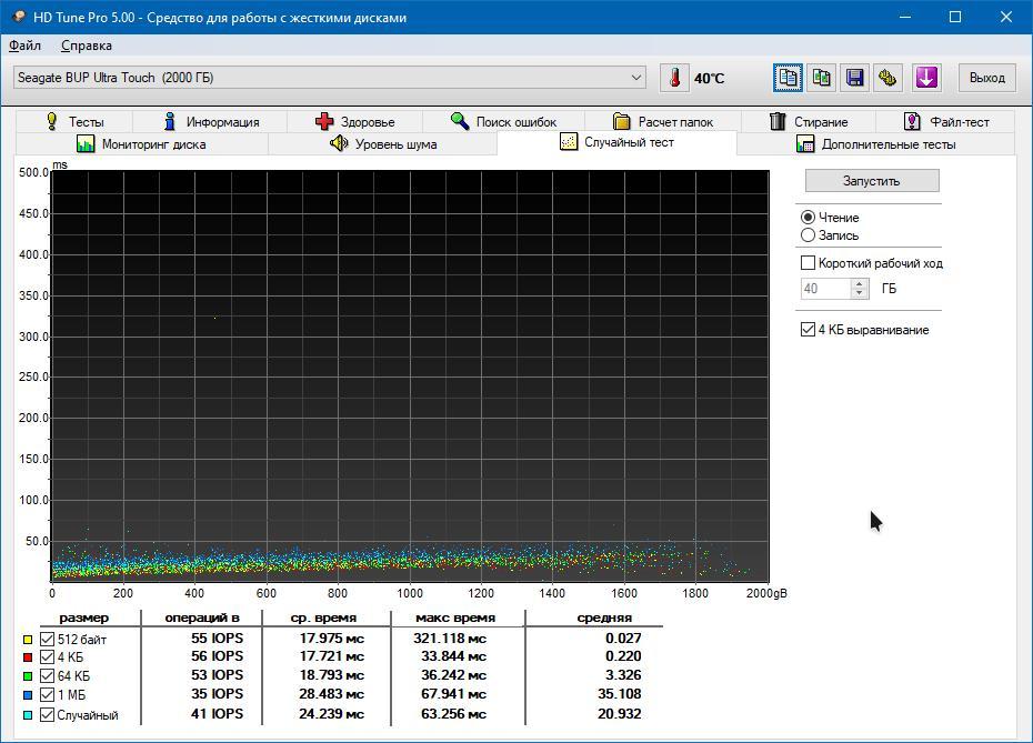 Обзор портативного жёсткого диска Seagate Backup Plus Ultra Touch 2 Tb
