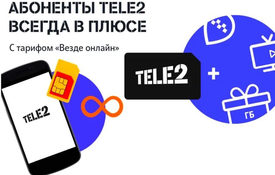 Подписку Яндекс.Плюс наполгодавыдают абонентам Tele2