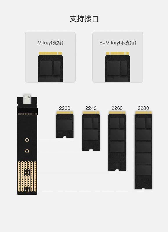 Xiaomi выпускает кейс IKUNIX для использованияM.2 SSD вкачестве внешних