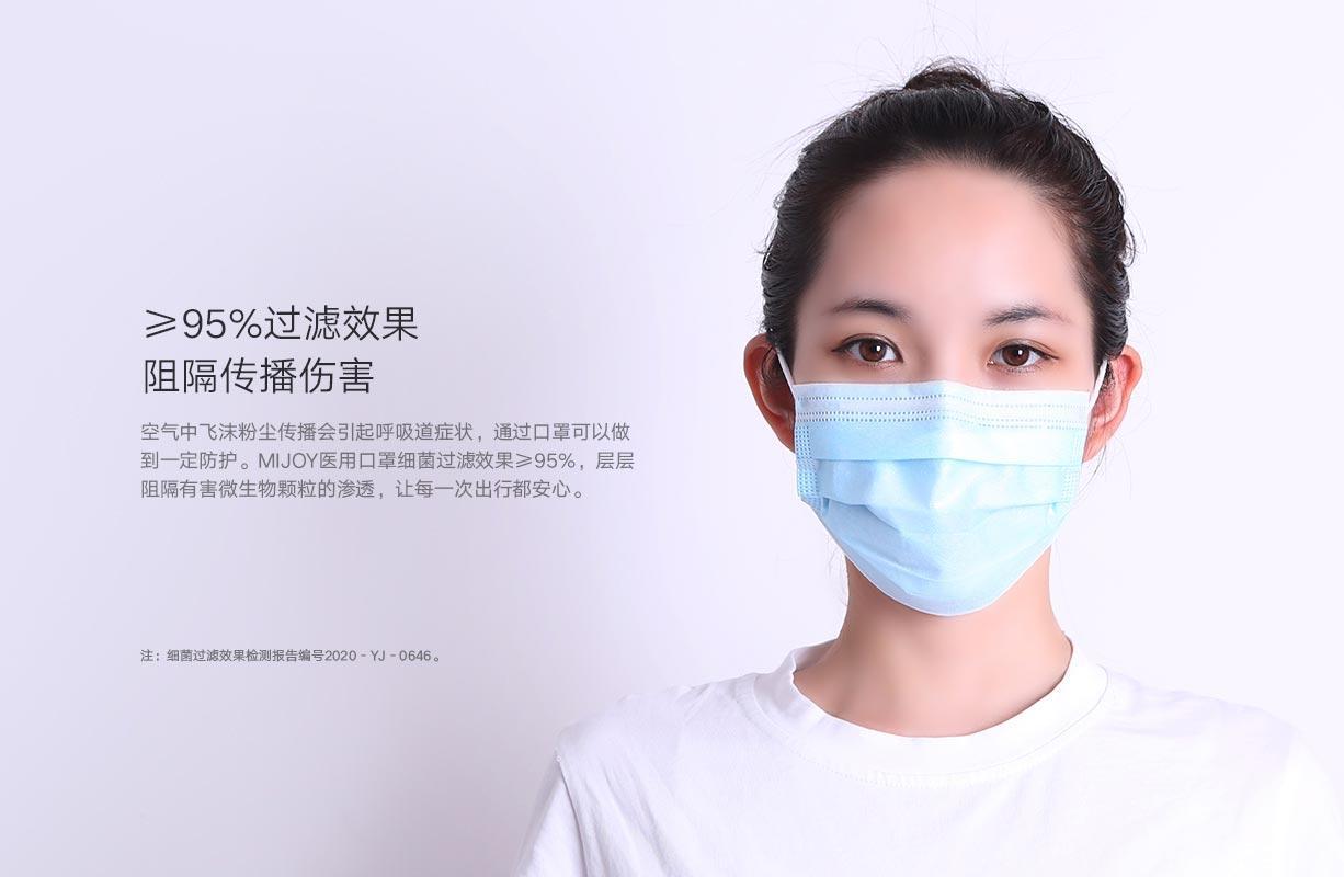 Xiaomi выпускает маски для защиты отCOVID-19