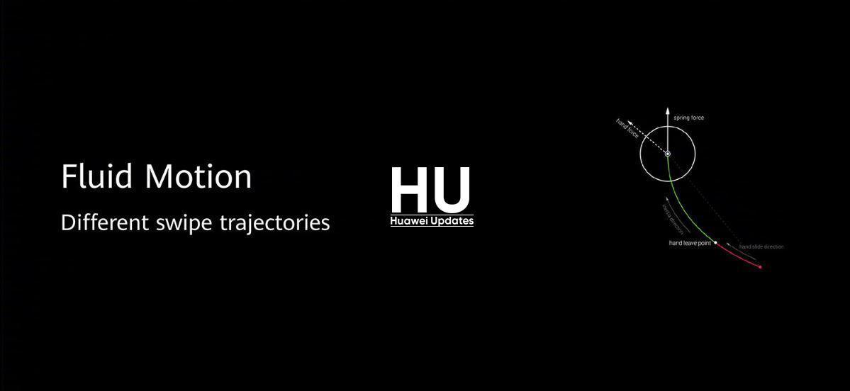 EMUI 10: Android 10, улучшения иизменения