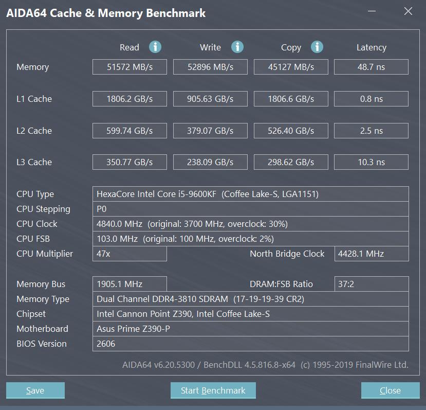 Обзор оперативной памяти GOODRAM IRP-3600D4V64L17S/8G