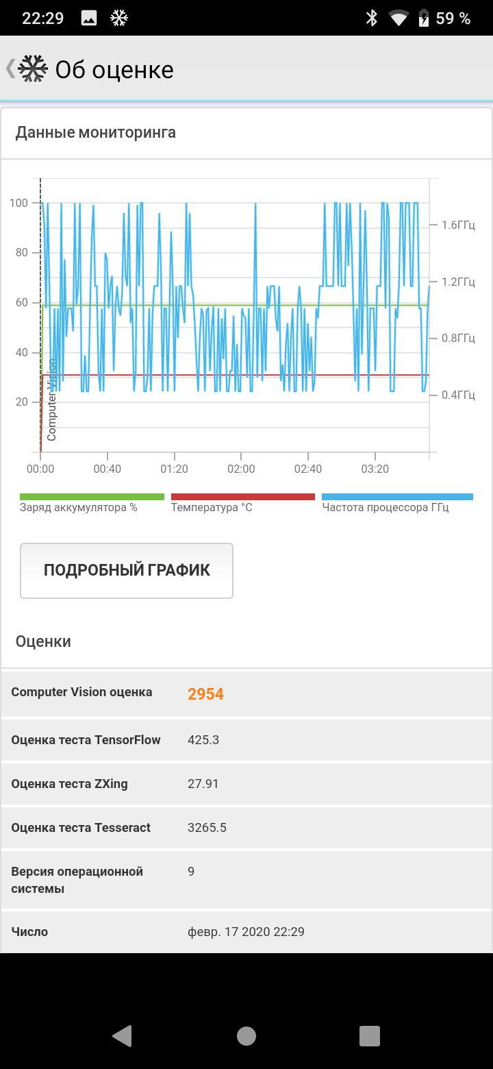 Обзор смартфона HTC Wildfire E1
