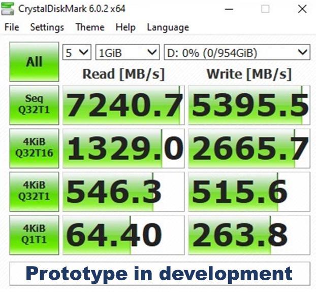 ADATA показа немыслимые скорости работы SSD под брендом XPG