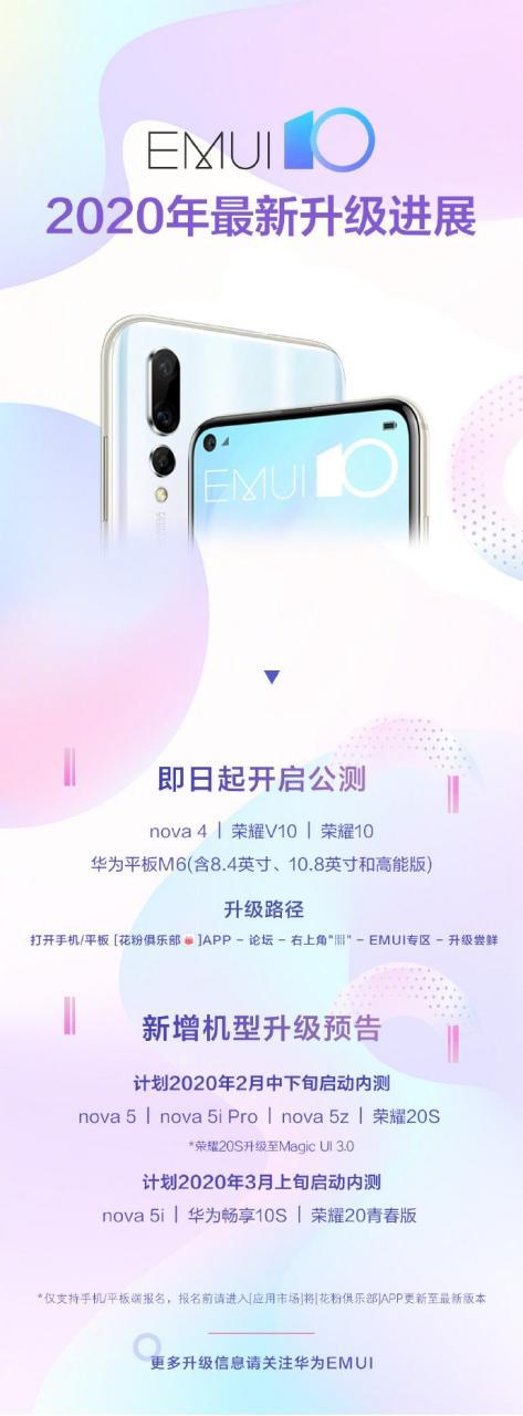 Обновление доEMUI 10 подтверждено для ещё нескольких смартфонов Huawei иHonor
