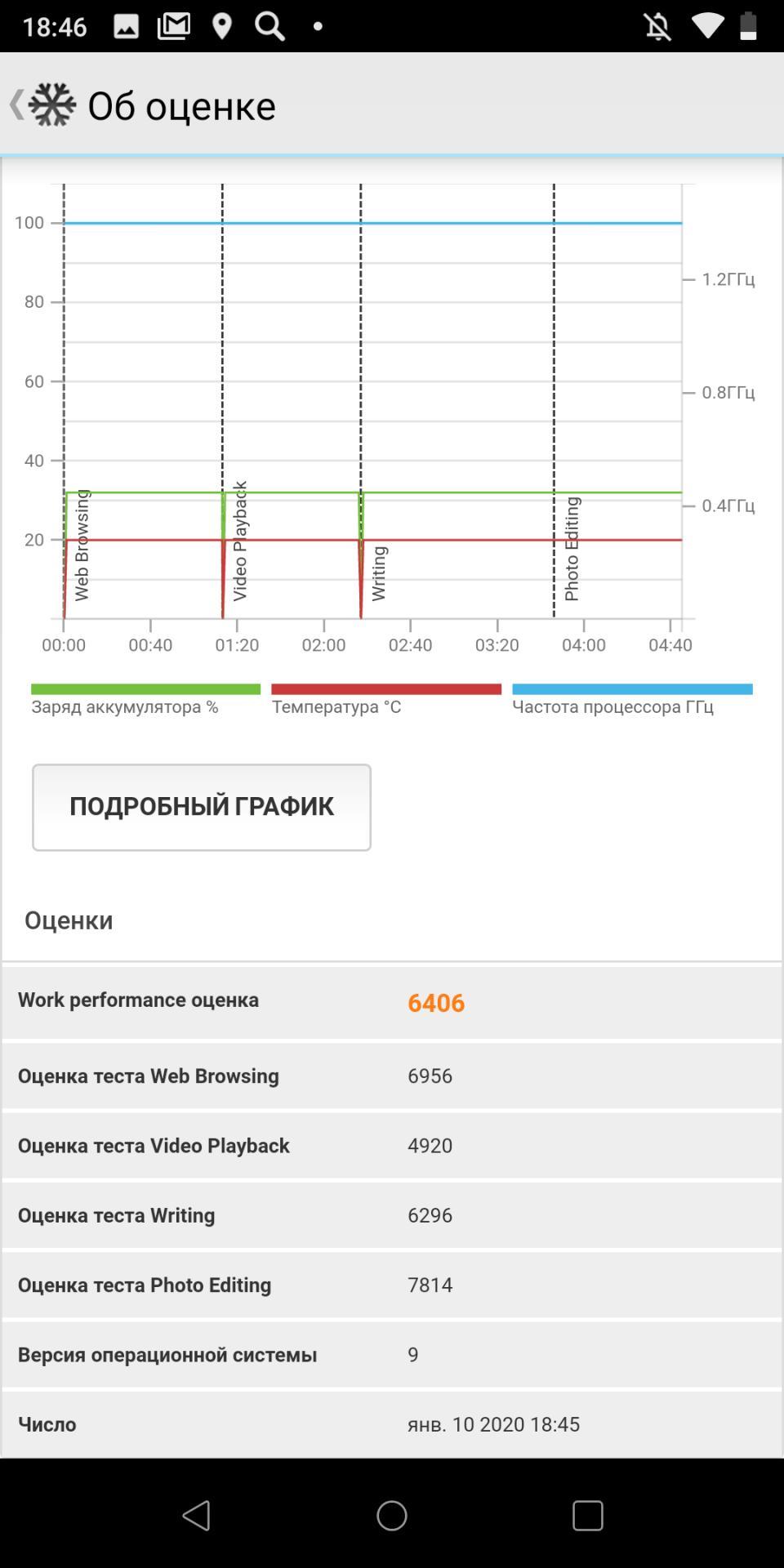 Обзор смартфона BQStrike Power Max (6035L)