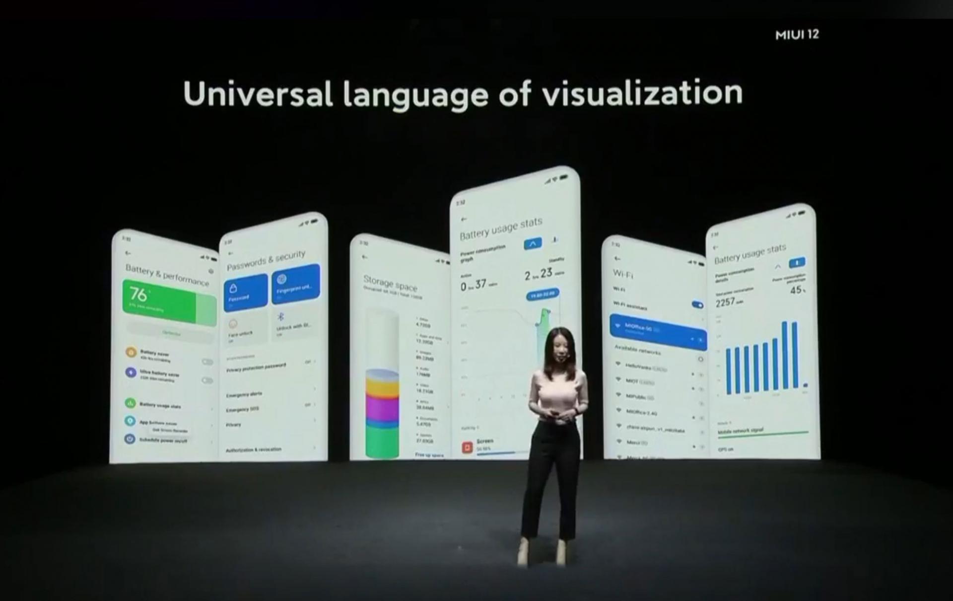 18 ссылок назагрузку MIUI 12 от1 июня. Самый свежий билд для Xiaomi