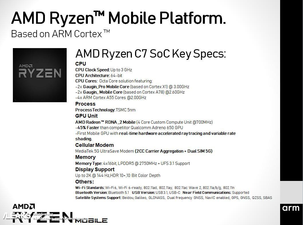 AMD Ryzen C7 — уже готовый чипсет для смартфонов?