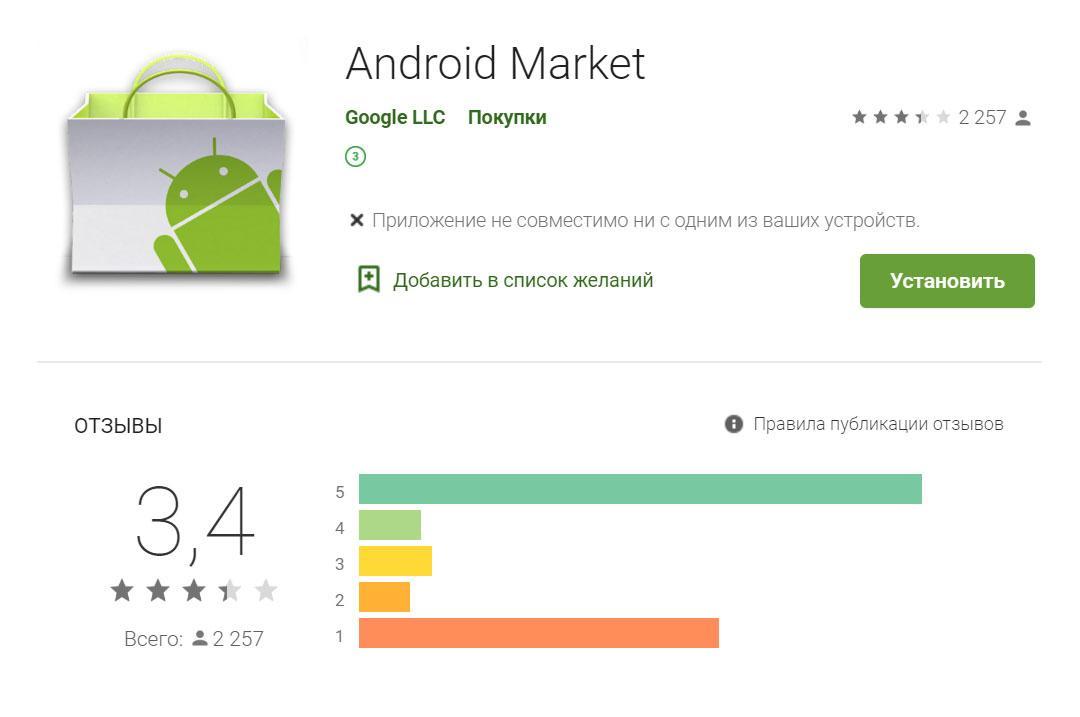 Android Market можно досих пор скачать изGoogle Play Store