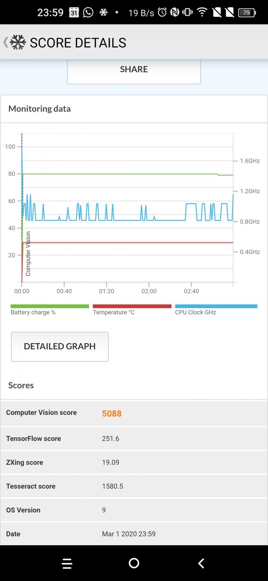 Обзор смартфона TCL Plex