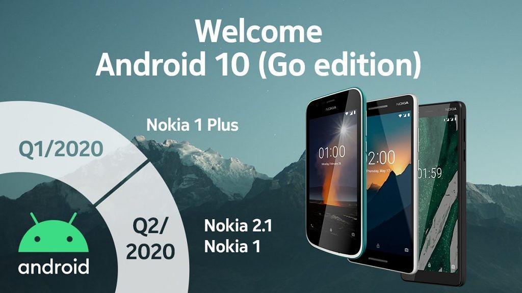 Список смартфонов Nokia, которые получат Android 10
