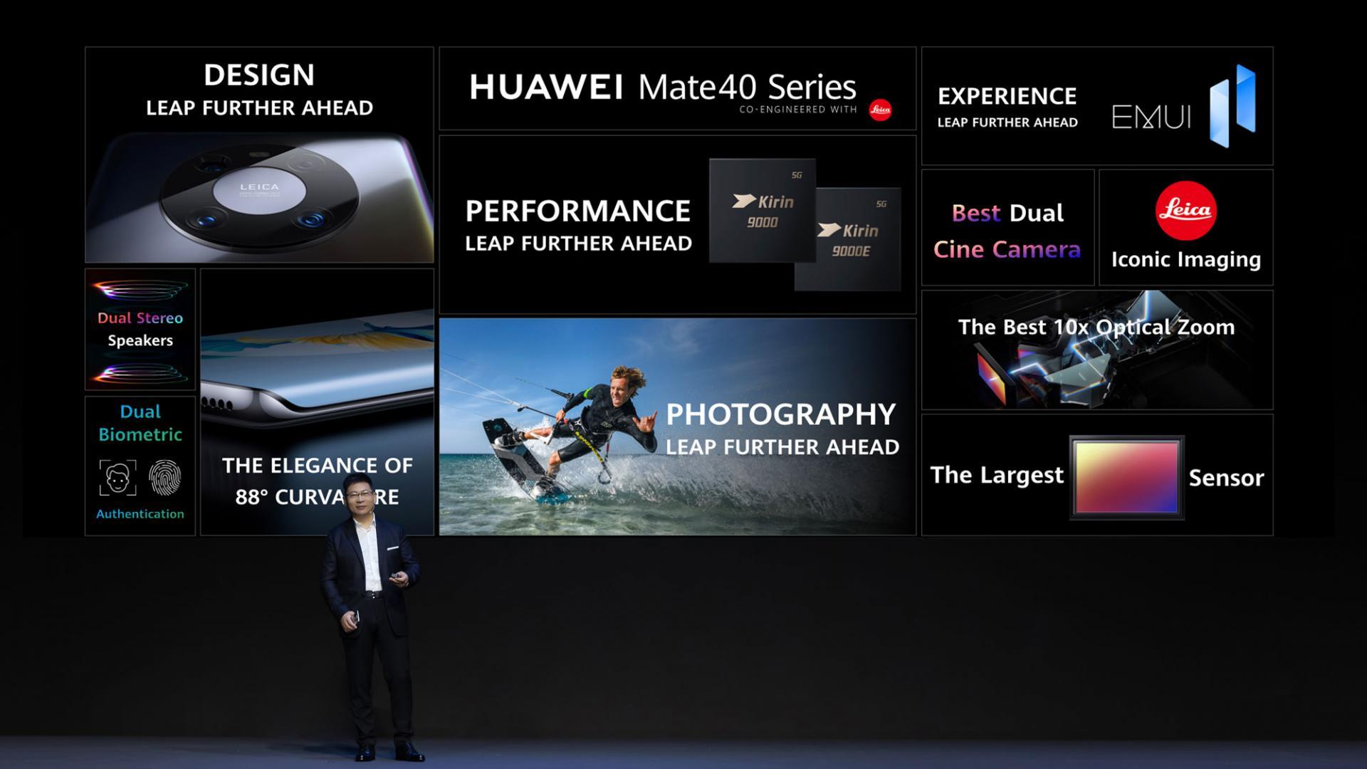 Huawei говорит, что теперь 8 Гб= 10 Гбоперативной памяти веёустройствах