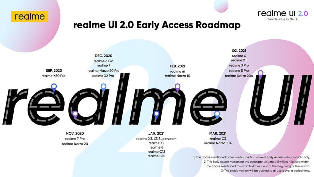 Опубликованы даты обновления смартфонов realme доrealme UI2.0