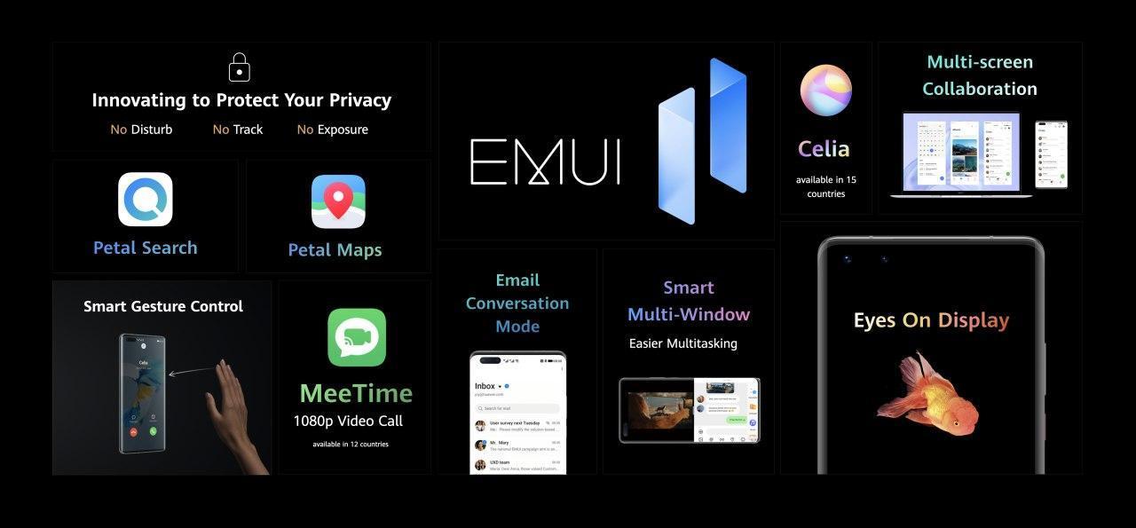 EMUI 11.1 могут показать в марте, и на этом всё