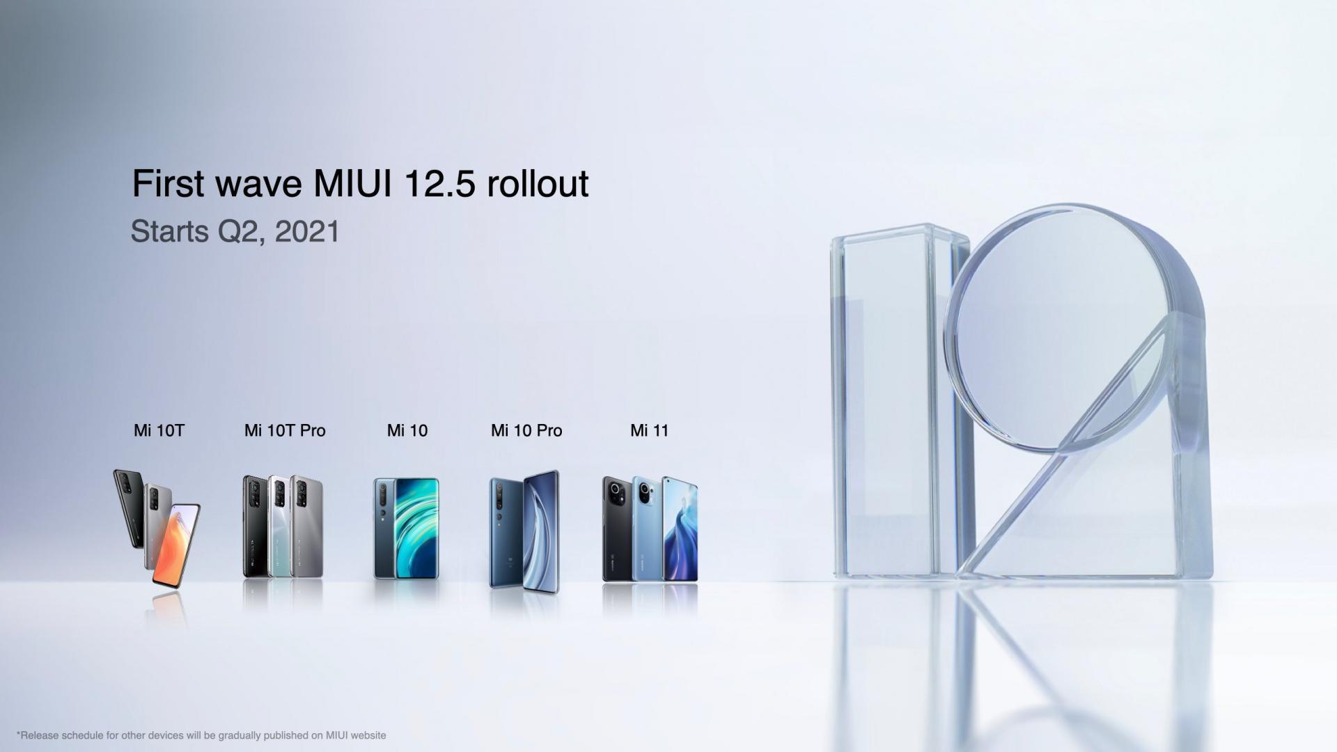 Xiaomi рассказала, какие смартфоны обновит до MIUi 12.5