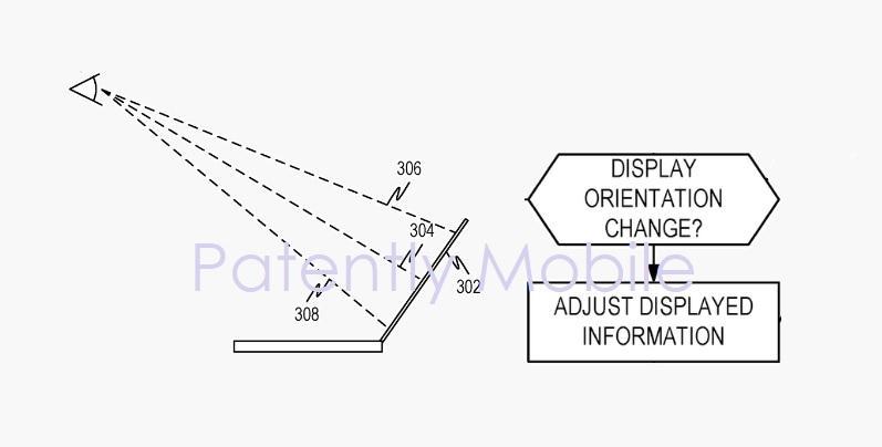 Microsoft разрабатывает экран, автоматически регулирующий угол обзора