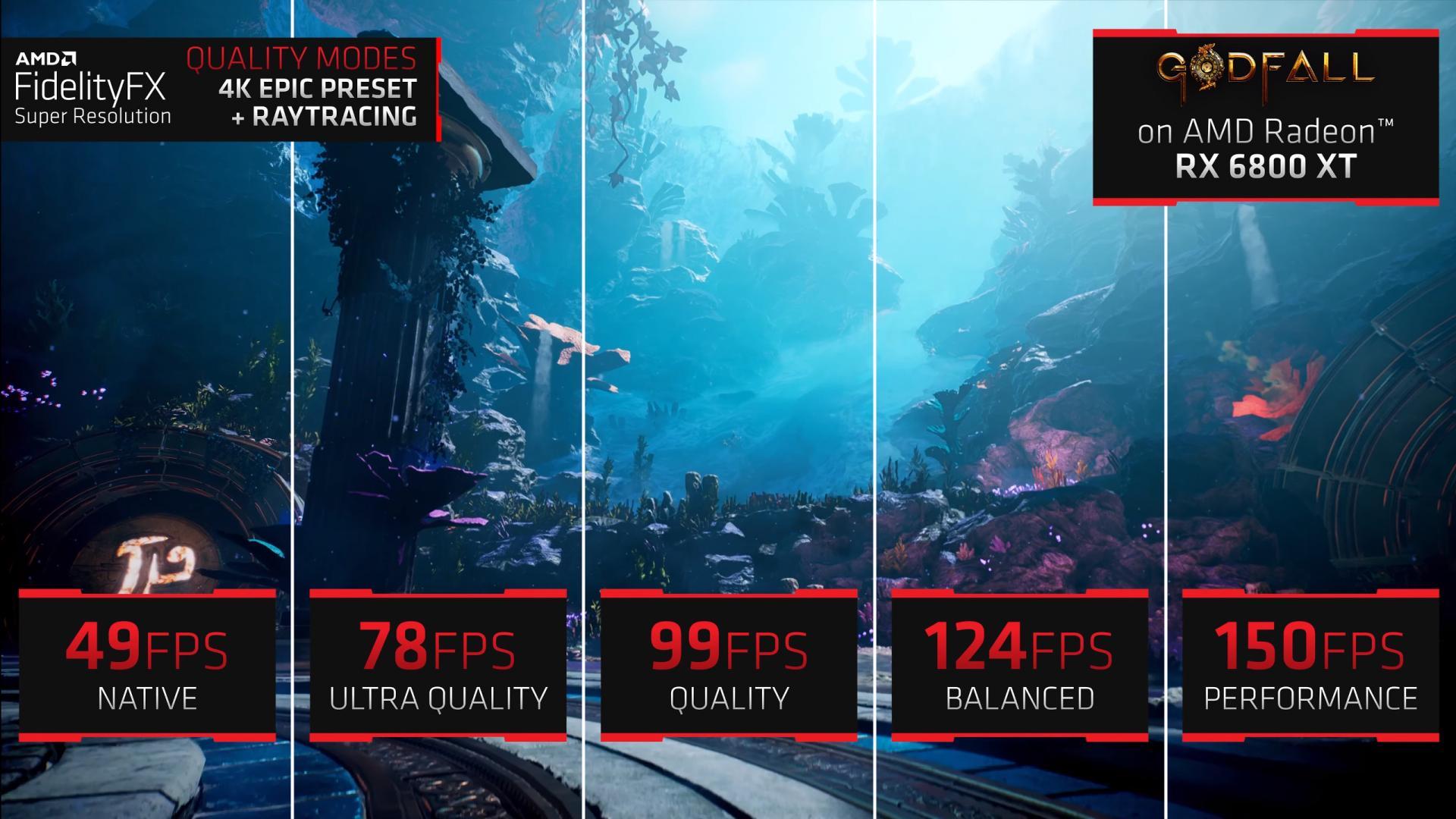 Дождались FidelityFX Super Resolution отAMD— технология заметно ускорит игры