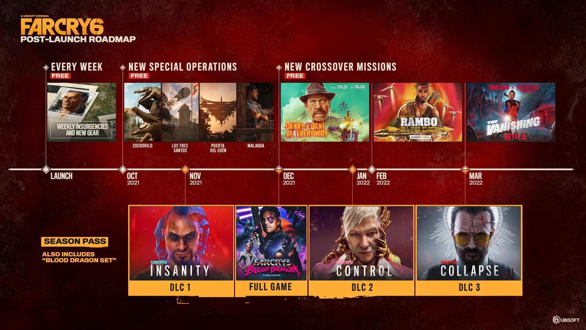 Что ждет Far Cry 6 после релиза? Кроссовер сизносными фильмами, бесплатные DLC имногое другое