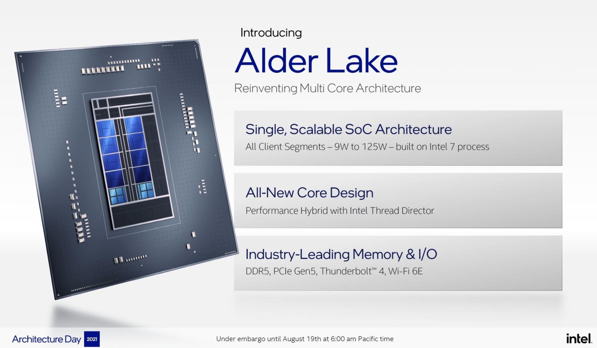 Появились европейские цены напроцессоры Intel Alder Lake