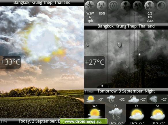 Погода в сермане пензенская область