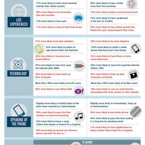 Инфографика о мобильных ОС
