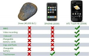 iPhone vs камень vs HTC Touch