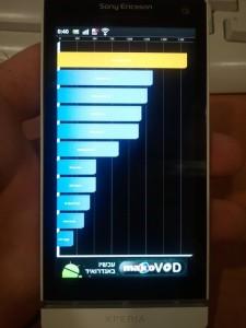 Xperia Arc HD/Nozomi