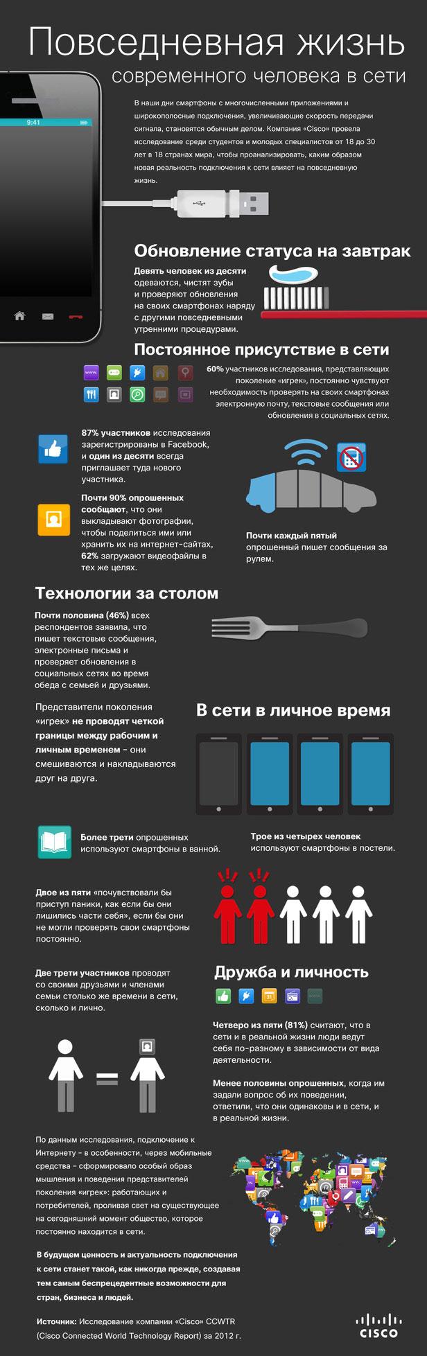 Инфографика Cisco