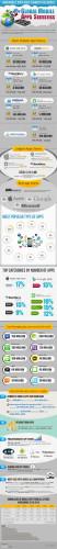 Инфографика о мобильных приложениях