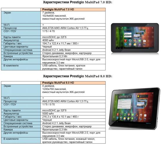 Prestigio MultiPad HD
