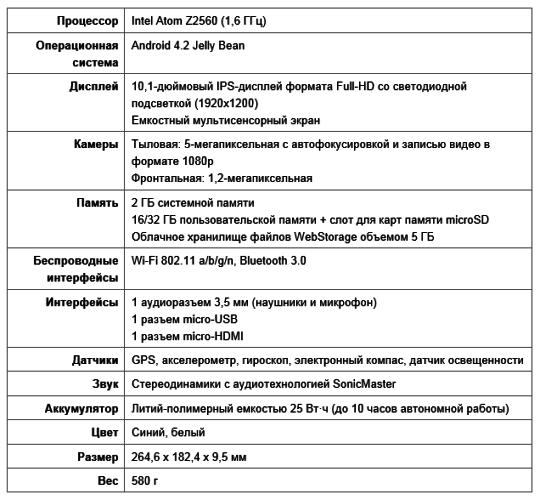 Технические характеристики Asus Memo Pad FHD