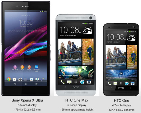 Sony Xperia Ultra, HTC One Max, HTC One