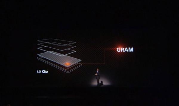 LG G2 GRAM