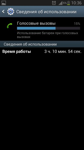 Mugen Power для Samsung Galaxy S III