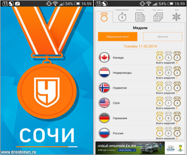Сочи от Championat.com