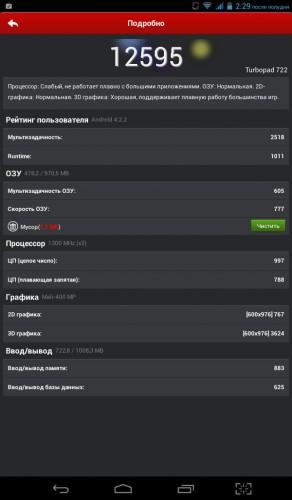 AnTuTu TurboPad 722