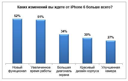 iphone_bigger_battery_1