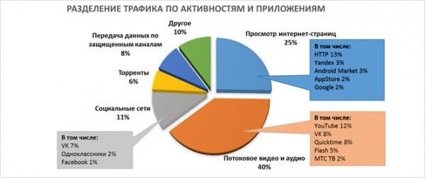 analitika_mts