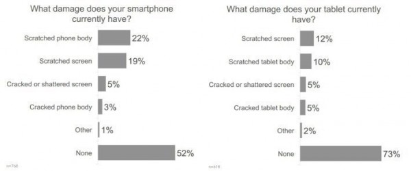 smartphone_damages_1